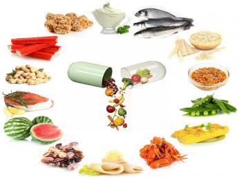 Thế nào là chọn đúng thực phẩm chức năng an toàn?